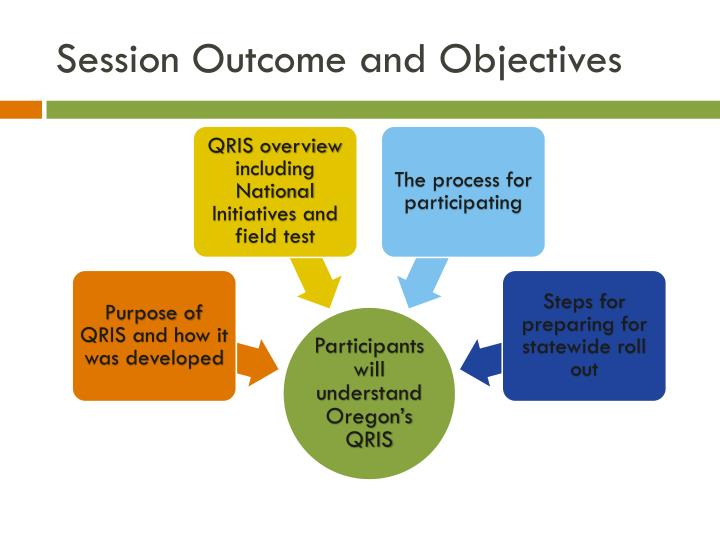 Session outcome and objectives