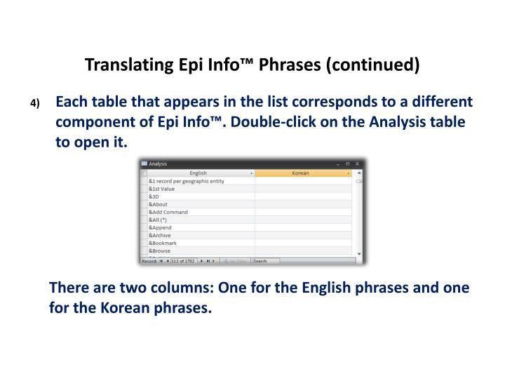 Translating Epi Info™ Phrases (continued)