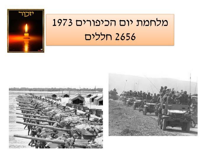 מלחמת יום הכיפורים 1973