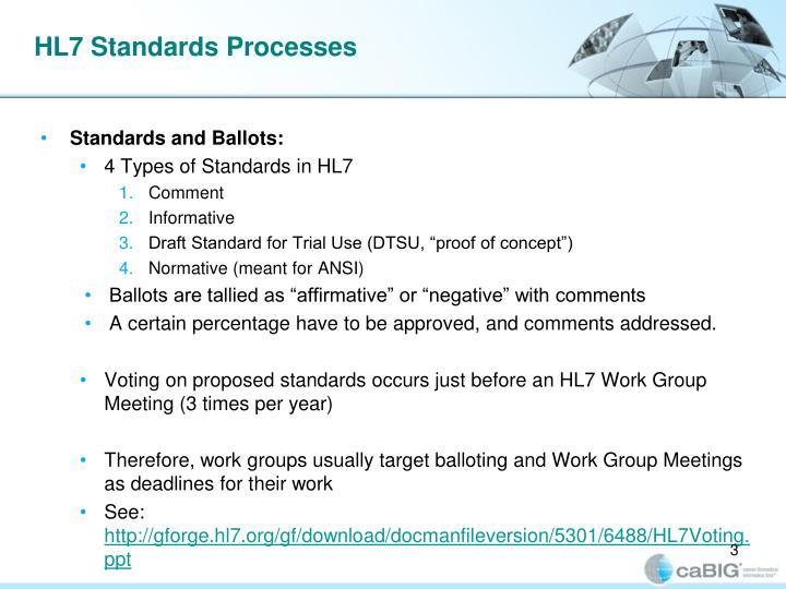 Hl7 standards processes