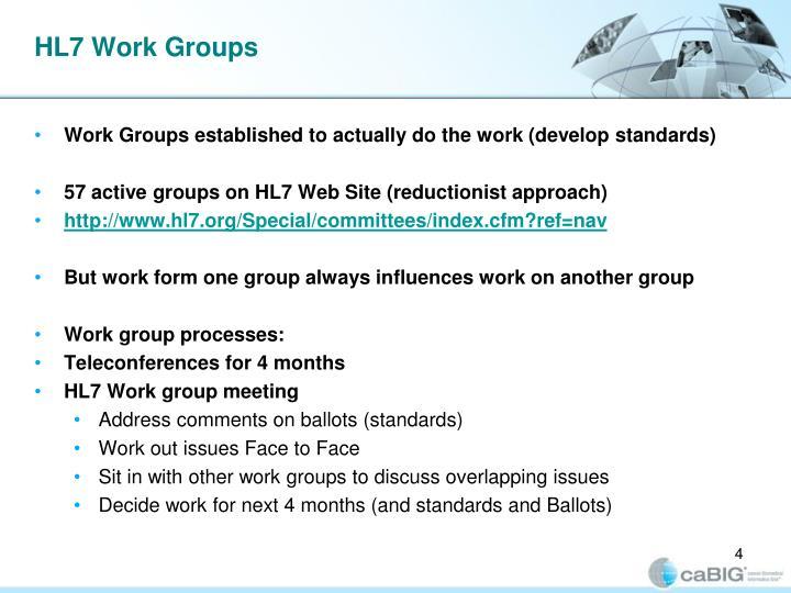 HL7 Work Groups