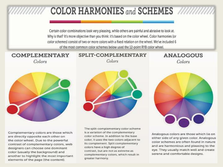 Ppt Works Cited Brandongaille Color Wheel With Primary Secondary