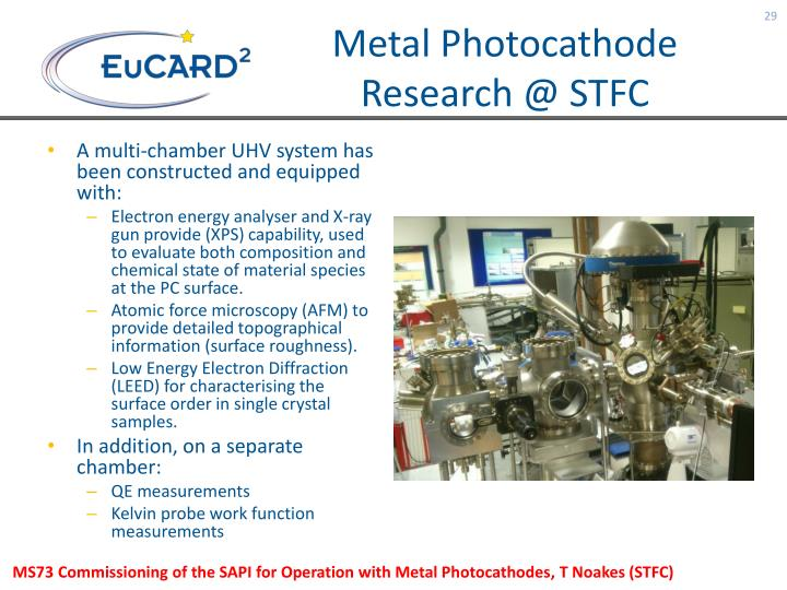Metal Photocathode Research @ STFC