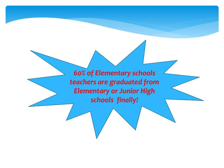 60% of Elementary schools teachers are graduated from Elementary or Junior High schools  finally!