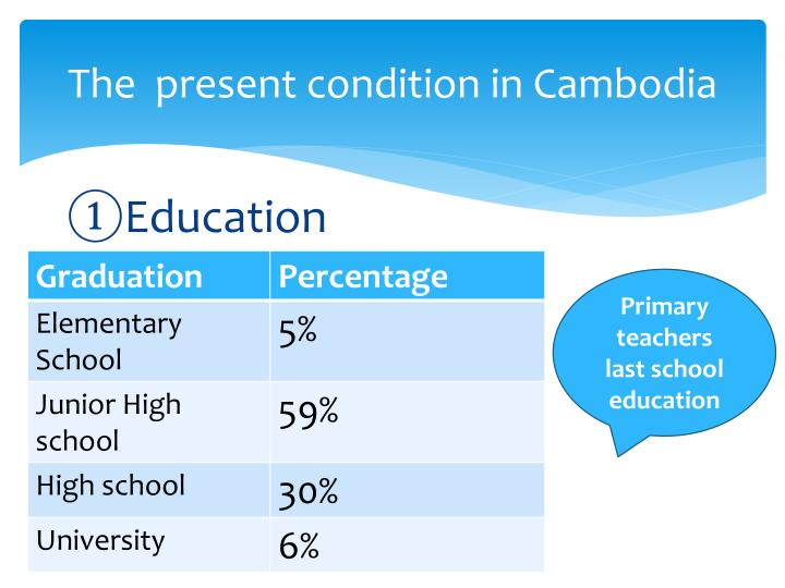 The present condition in cambodia
