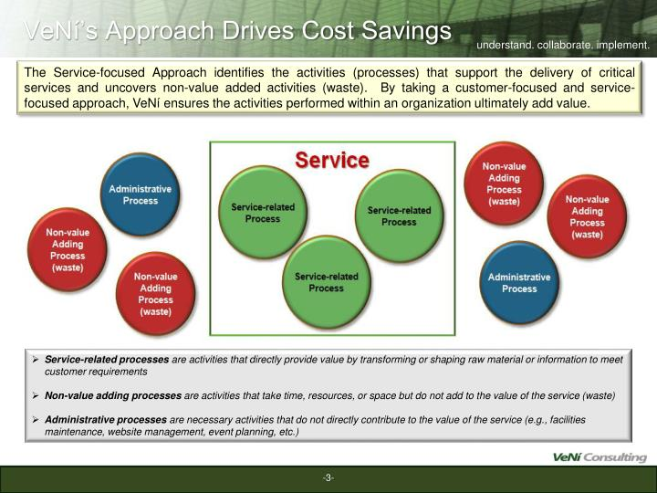 VeNí's Approach Drives Cost Savings