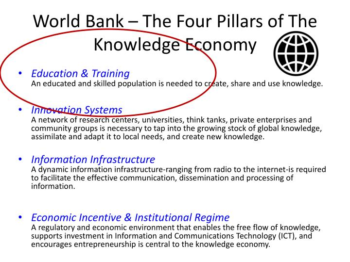 World Bank – The Four Pillars of The Knowledge Economy