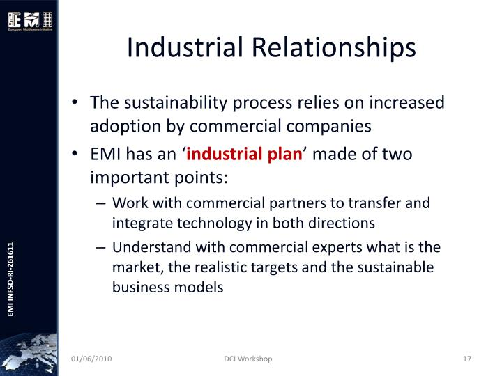 Industrial Relationships