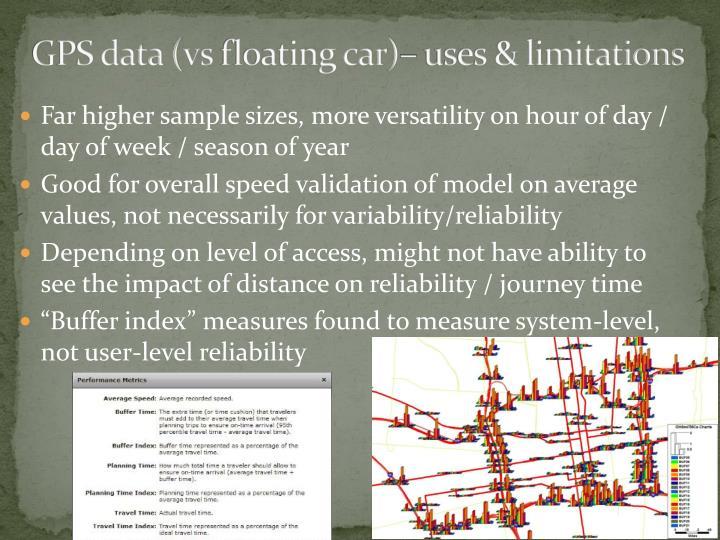 GPS data (