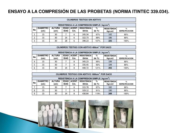 ENSAYO A LA COMPRESIÓN DE LAS PROBETAS (NORMA ITINTEC 339.034).