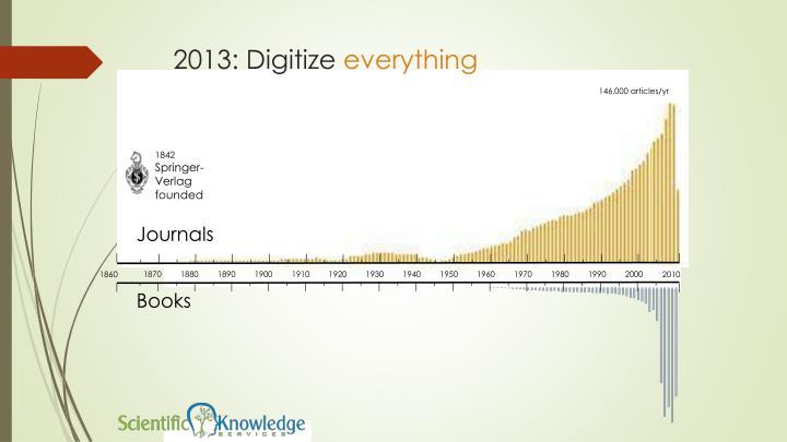 2013: Digitize