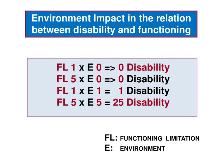Environment Impact in the relation between disability and functioning