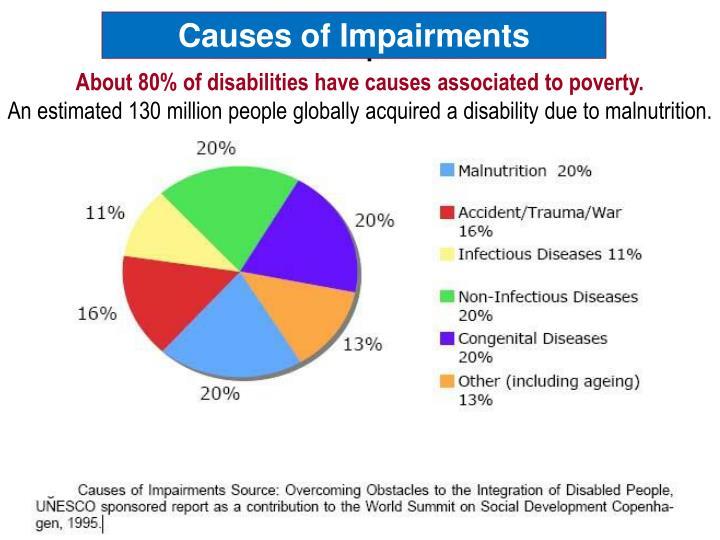 Causes of Impairments