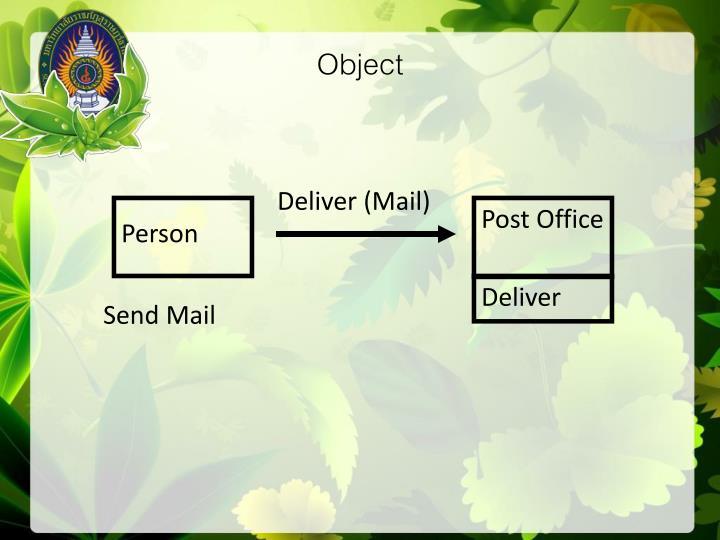 Deliver (Mail)