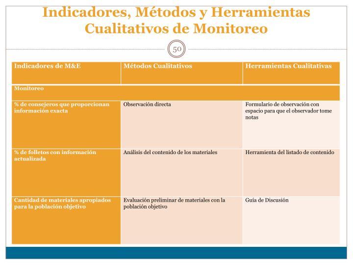 Indicadores, Métodos y Herramientas Cualitativos de Monitoreo