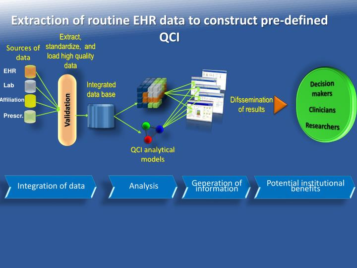 Extraction of routine EHR data to construct pre-defined QCI