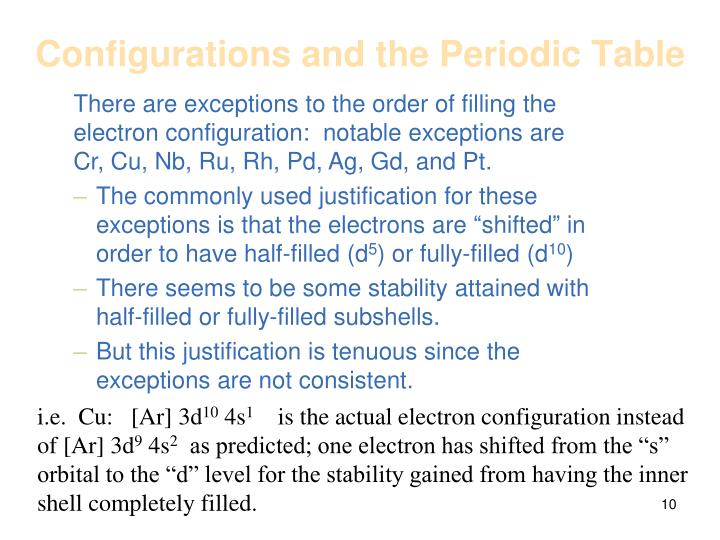 Configurations and the Periodic Table