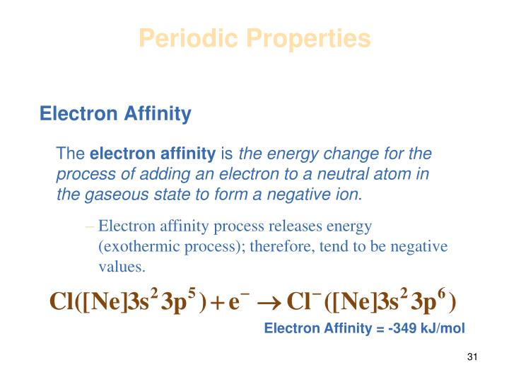 Electron Affinity = -349 kJ/mol