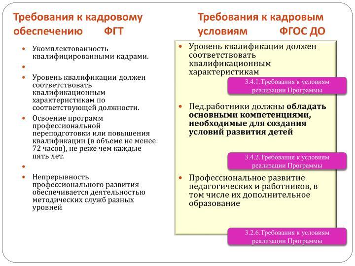 Требования к кадровому обеспечению        ФГТ