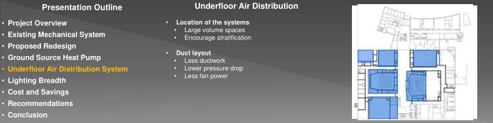 Underfloor