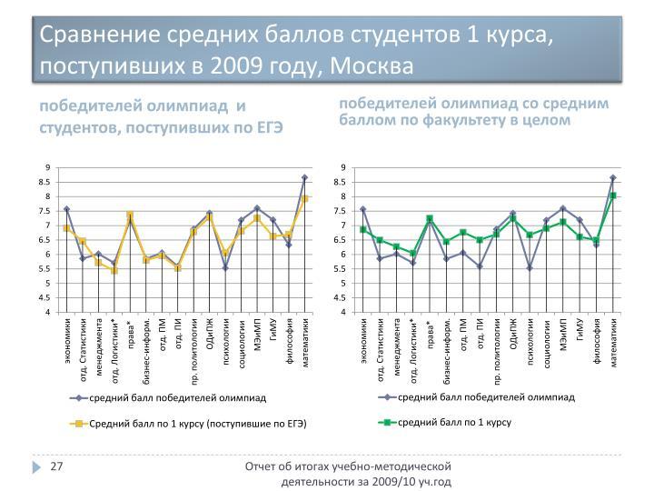 Сравнение средних баллов студентов 1 курса, поступивших в 2009 году, Москва