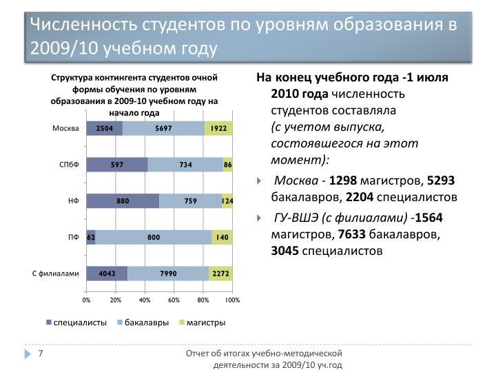 Численность студентов по уровням образования в 2009/10 учебном году