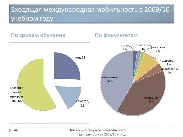 Входящая международная мобильность в 2009/10 учебном году