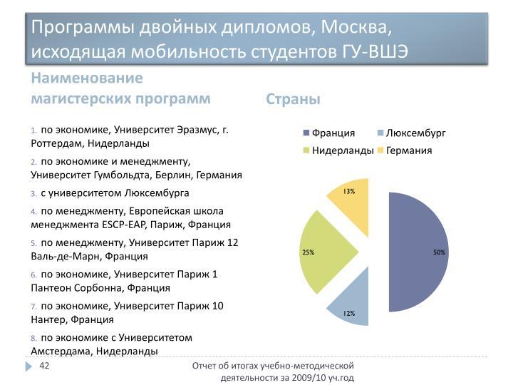 Программы двойных дипломов, Москва, исходящая мобильность студентов ГУ-ВШЭ