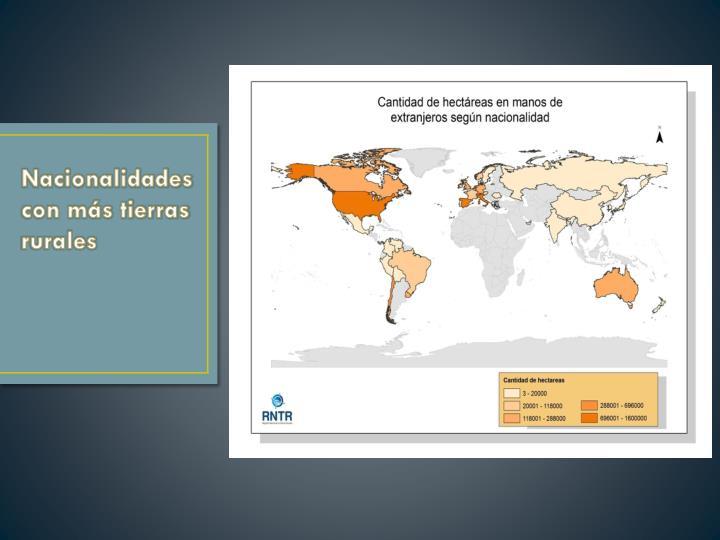 Nacionalidades con más tierras rurales