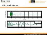 rths result morgan