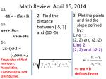 math review april 15 2014