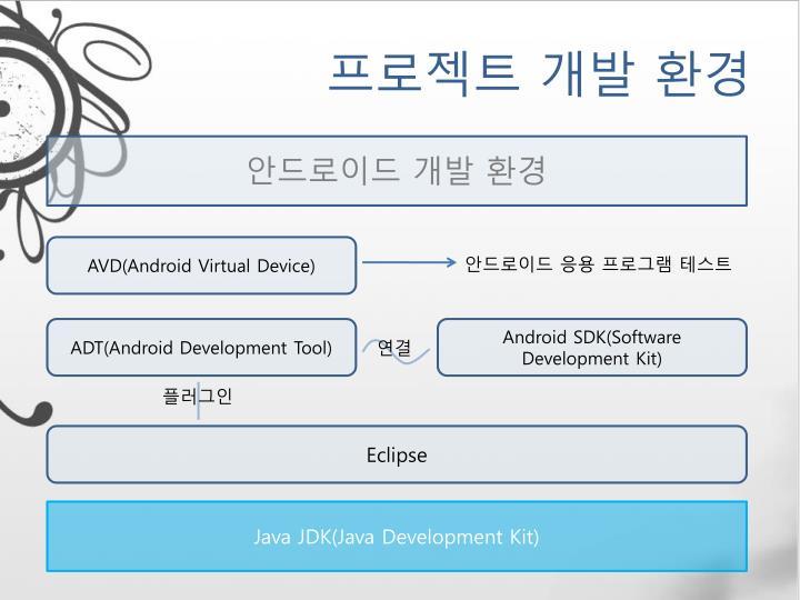 프로젝트 개발 환경