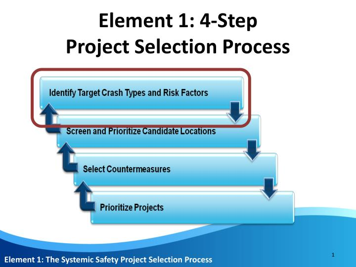 element 1 4 step project selection process