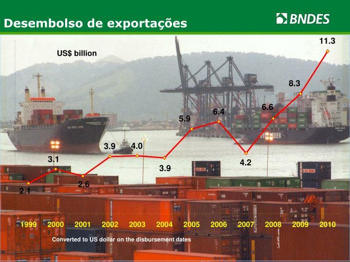 Desembolso de exportações