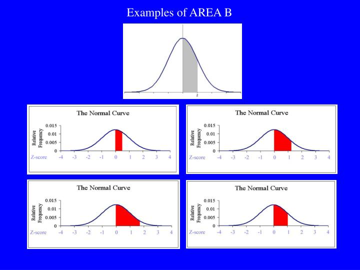 Examples of AREA B