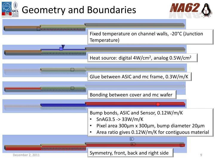 Geometry and Boundaries