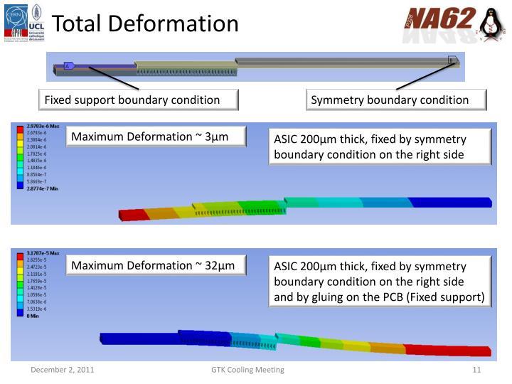 Total Deformation