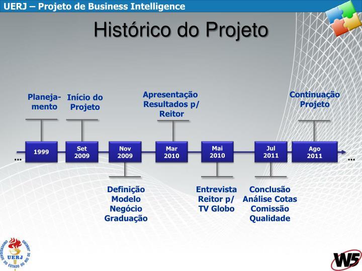 Hist rico do projeto