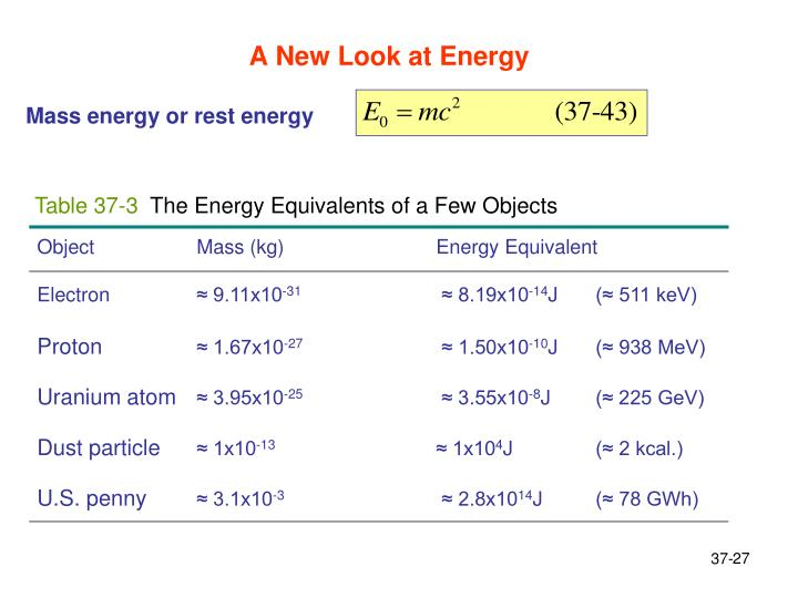 A New Look at Energy