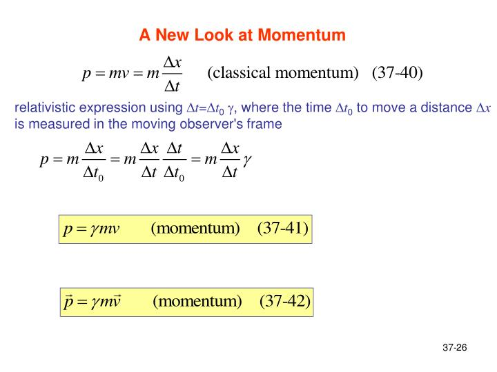 A New Look at Momentum