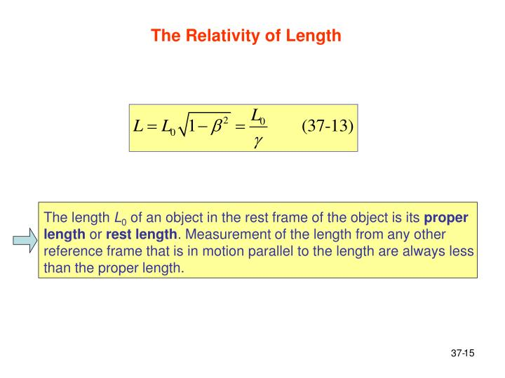 The Relativity of Length