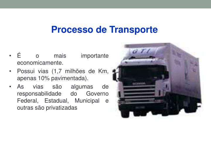 Processo de Transporte