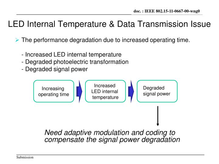 Led internal t emperature data transmission issue