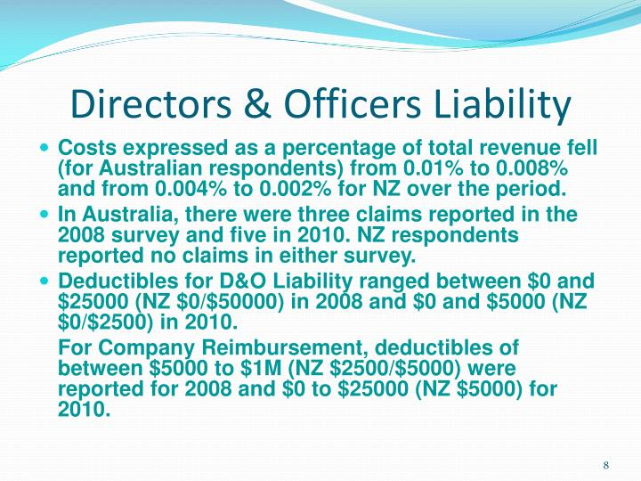 Directors & Officers Liability