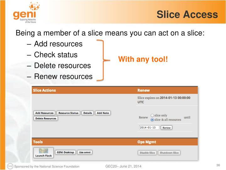 Slice Access