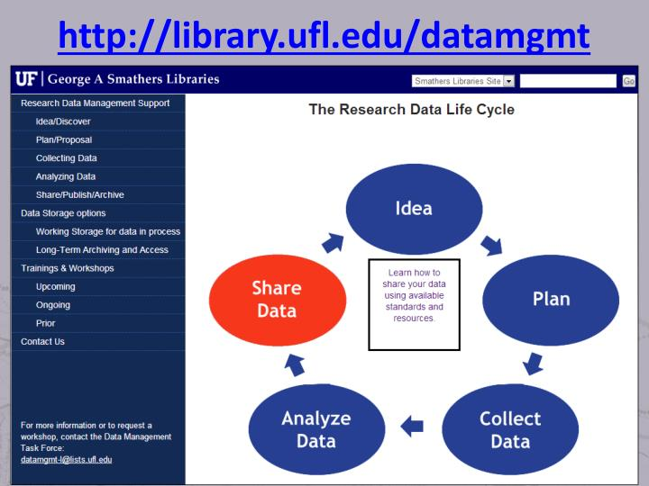 http://library.ufl.edu/datamgmt