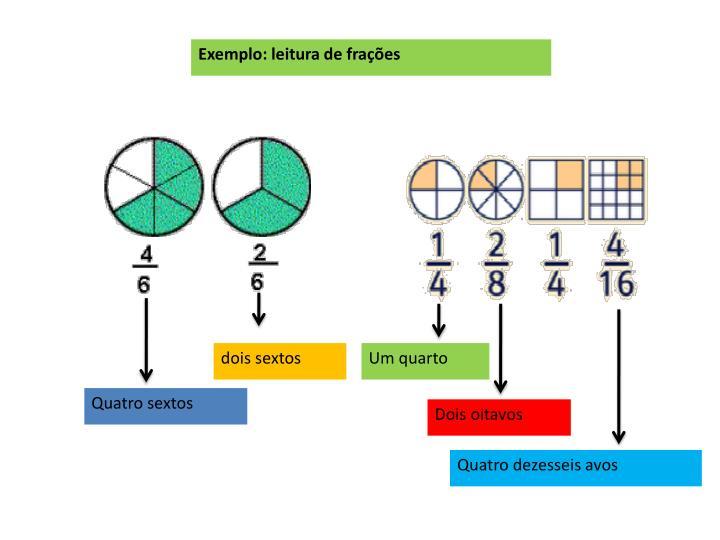 Exemplo: leitura de frações