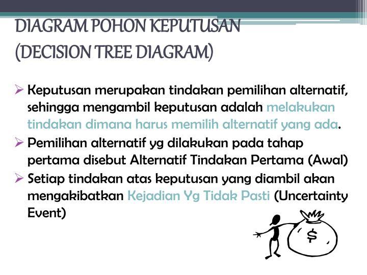 Ppt metode metode optimasi dengan alternatif terbatas powerpoint diagram pohon keputusandecision tree diagram ccuart Images