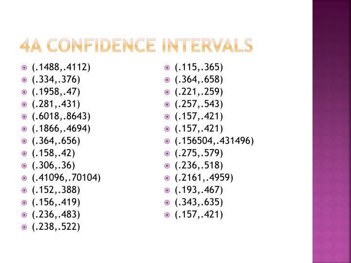 4A Confidence Intervals