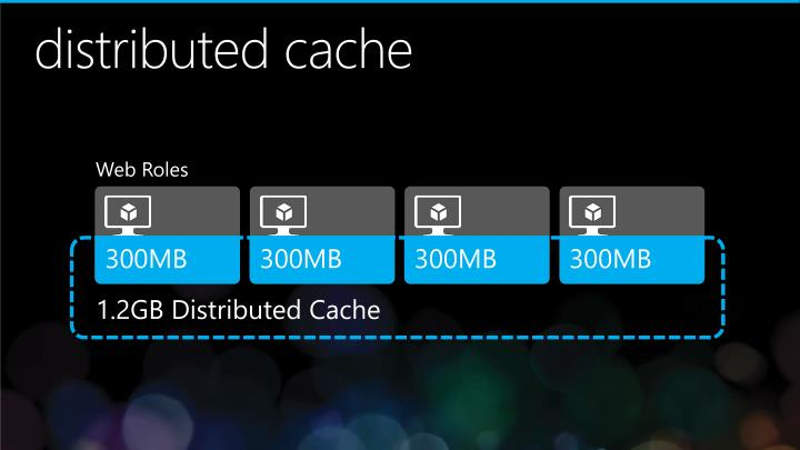 distributed cache